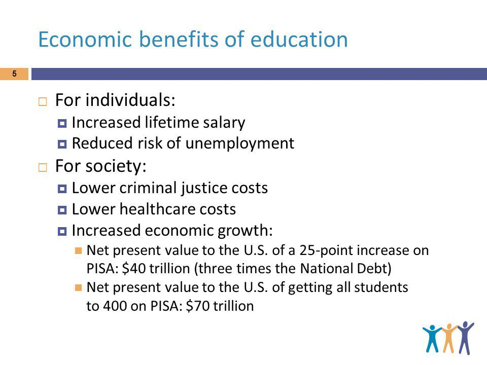Economic benefits of education 5 For individuals: Increased lifetime salary Reduced risk of unemployment For society: Lower criminal justice costs Lower healthcare costs Increased economic growth: Net present value to the U.S.