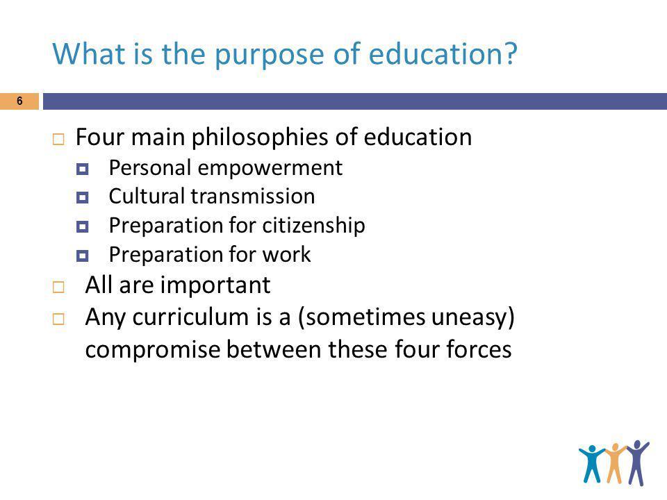 Are private schools the answer.17 In PISA, U.S.