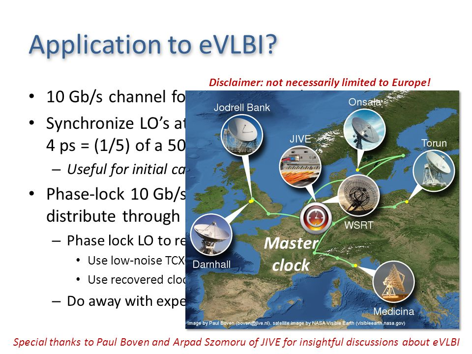 Application to eVLBI.