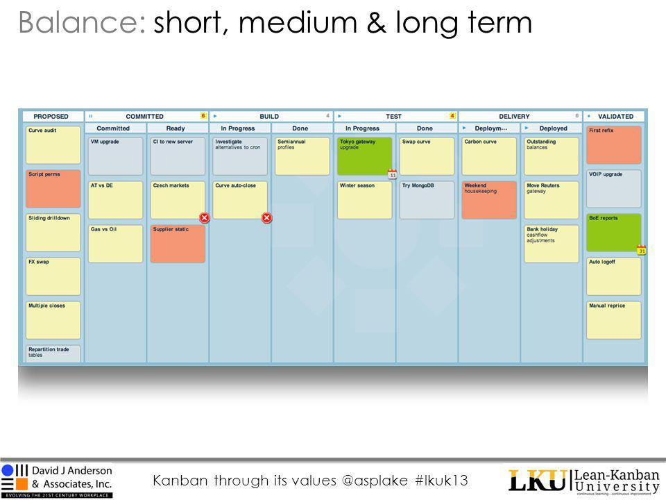 Kanban through its values @asplake #lkuk13 Balance: short, medium & long term