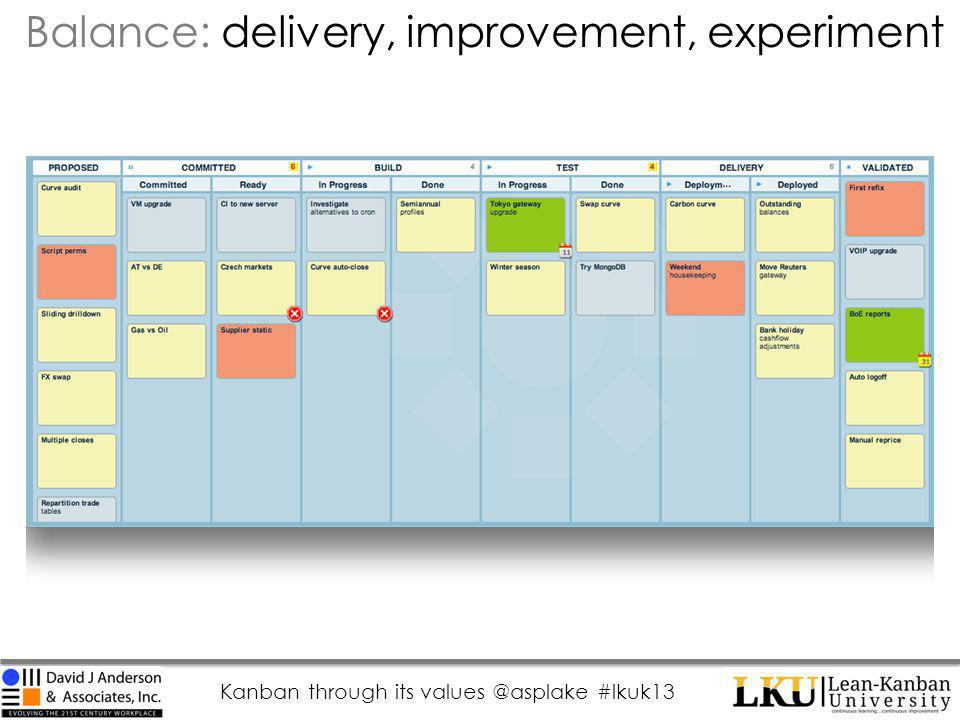 Kanban through its values @asplake #lkuk13 Balance: delivery, improvement, experiment