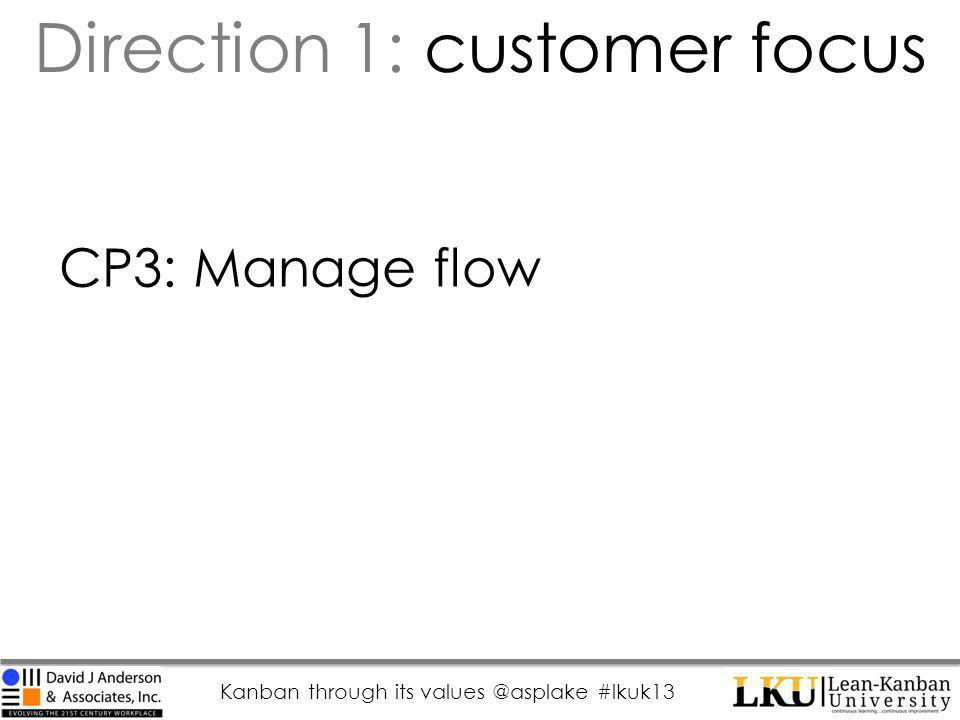 Kanban through its values @asplake #lkuk13 CP3: Manage flow Direction 1: customer focus