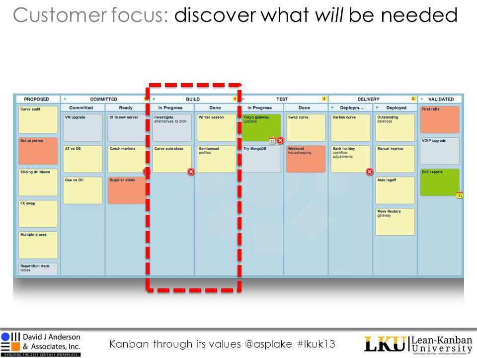 Kanban through its values @asplake #lkuk13 Customer focus: discover what will be needed