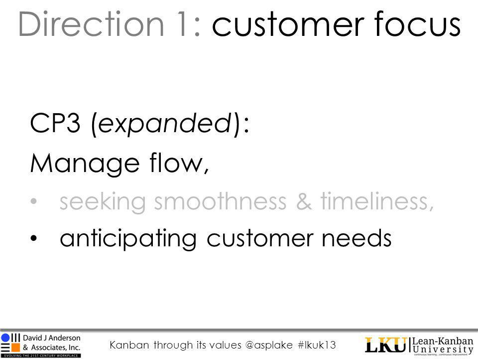 Kanban through its values @asplake #lkuk13 CP3 (expanded): Manage flow, seeking smoothness & timeliness, anticipating customer needs Direction 1: customer focus