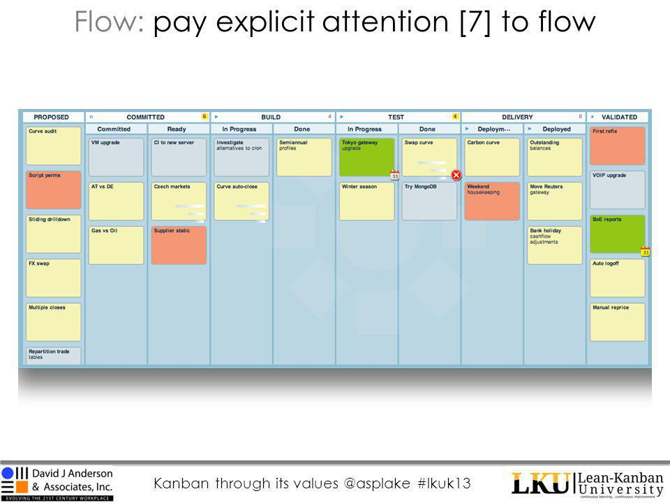 Kanban through its values @asplake #lkuk13 Flow: pay explicit attention [7] to flow