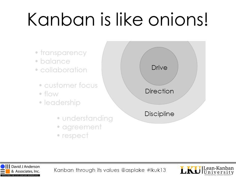Kanban through its values @asplake #lkuk13 Kanban is like onions.