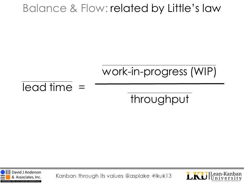 Kanban through its values @asplake #lkuk13 Balance & Flow: related by Littles law lead time = work-in-progress (WIP) throughput