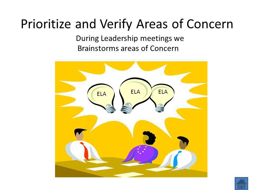 Prioritize and Verify Areas of Concern During Leadership meetings we Brainstorms areas of Concern ELA