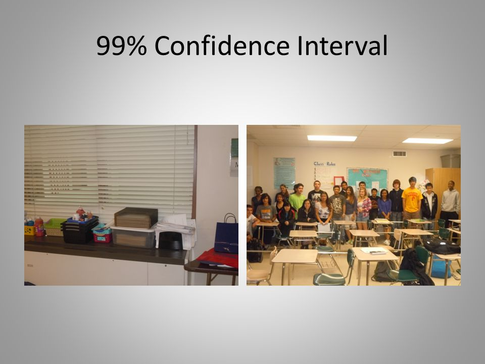 99% Confidence Interval