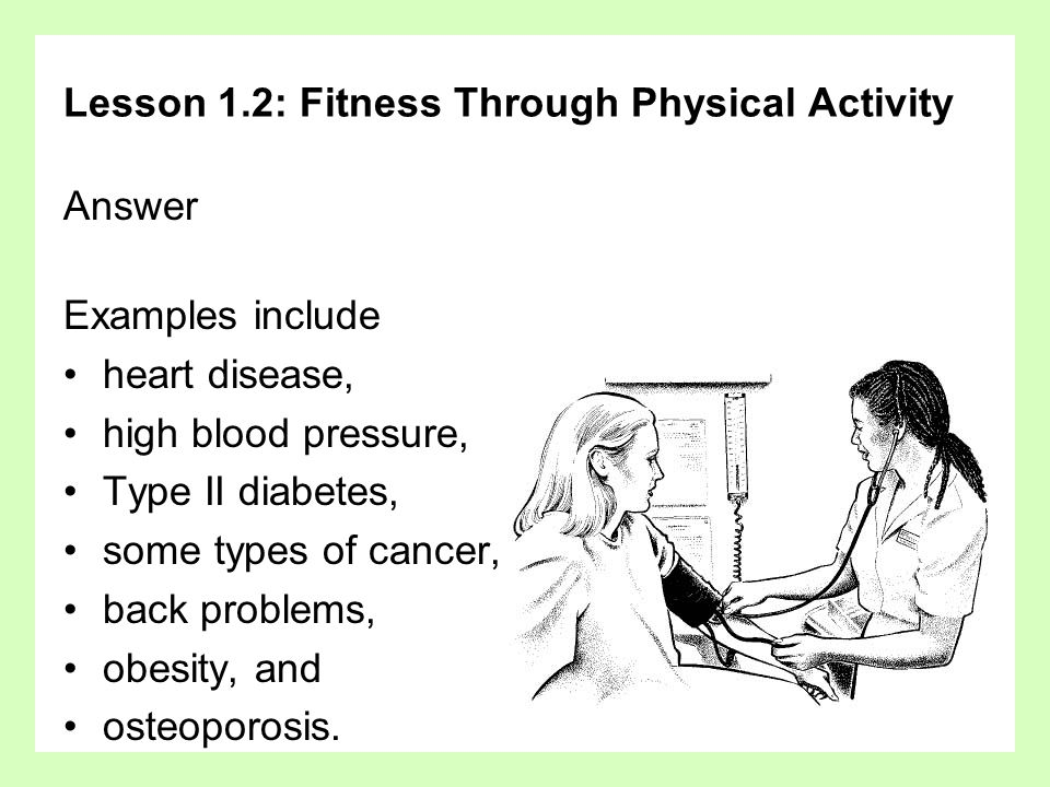 Lesson 1.2: Fitness Through Physical Activity Answer Examples include heart disease, high blood pressure, Type II diabetes, some types of cancer, back problems, obesity, and osteoporosis.