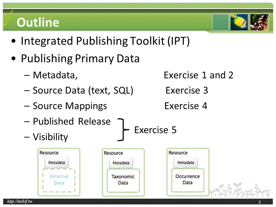 http://taibif.tw Source Database Detail Page Data summary based on current parameter settings 63