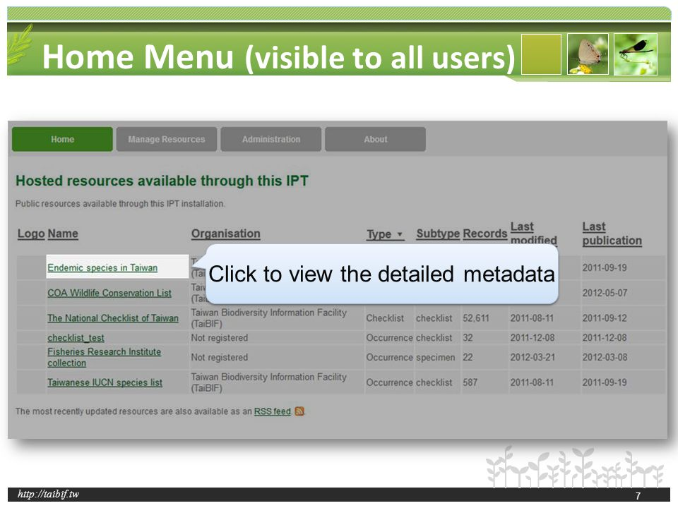 http://taibif.tw Manage Resources Menu (visible to authorized users only) 8