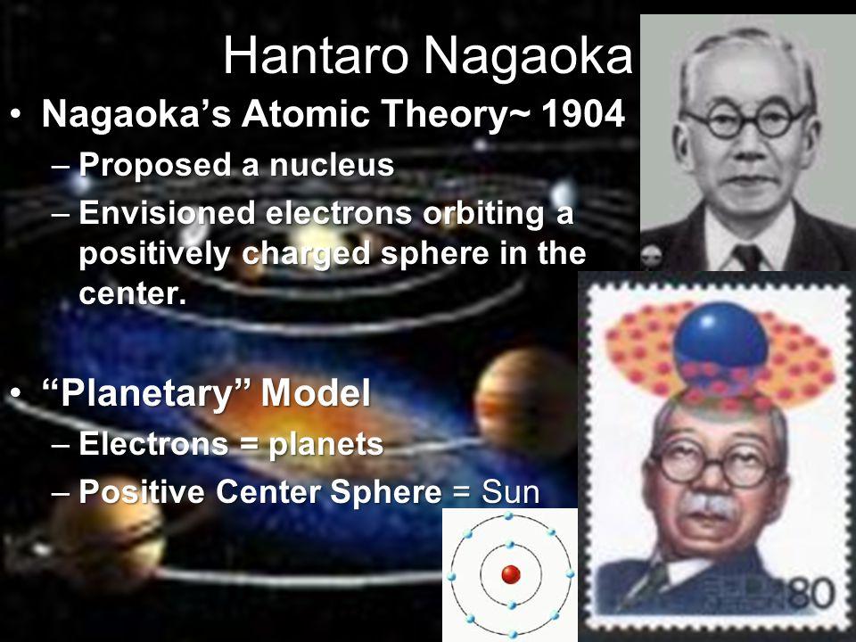 Hantaro Nagaoka Nagaokas Atomic Theory~ 1904Nagaokas Atomic Theory~ 1904 –Proposed a nucleus –Envisioned electrons orbiting a positively charged spher