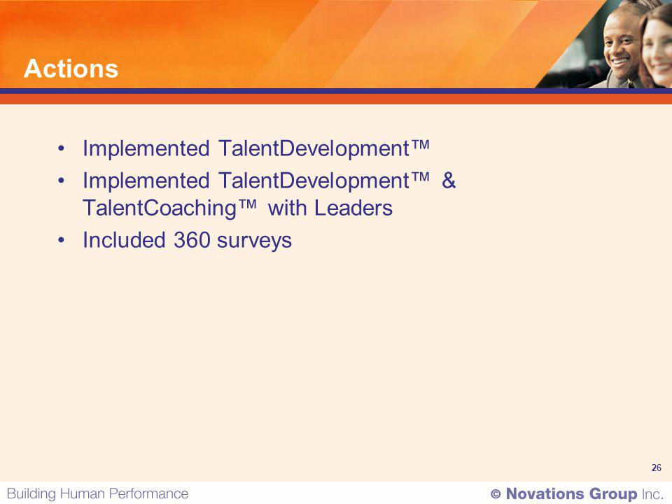 26 Actions Implemented TalentDevelopment Implemented TalentDevelopment & TalentCoaching with Leaders Included 360 surveys