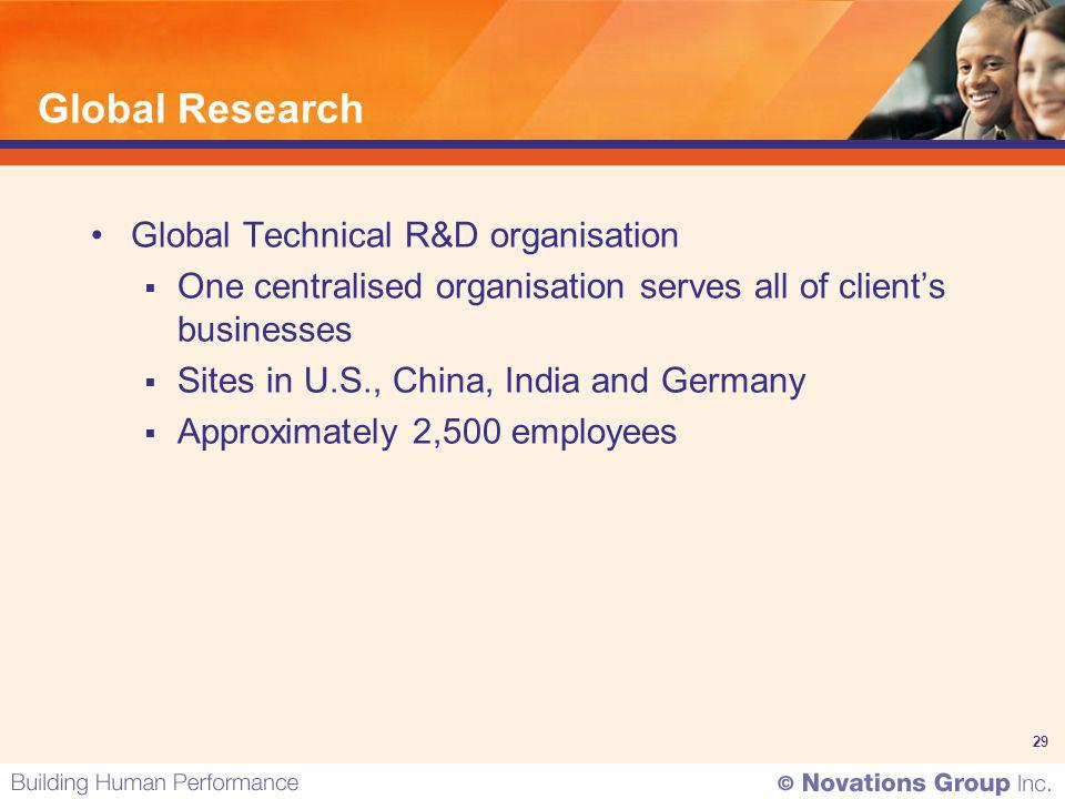 29 Global Research Global Technical R&D organisation One centralised organisation serves all of clients businesses Sites in U.S., China, India and Ger