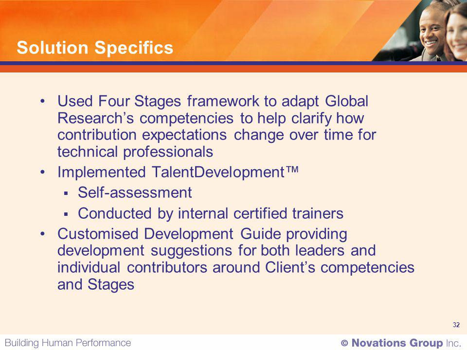 32 Solution Specifics Used Four Stages framework to adapt Global Researchs competencies to help clarify how contribution expectations change over time