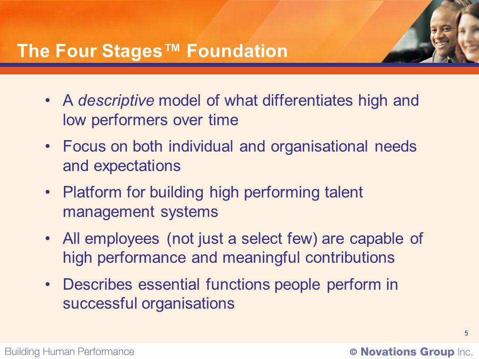 5 The Four Stages Foundation A descriptive model of what differentiates high and low performers over time Focus on both individual and organisational