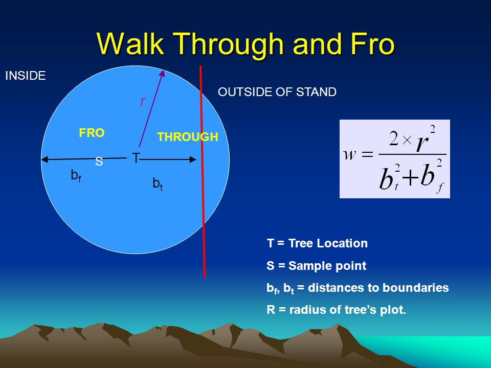 Walk Through and Fro OUTSIDE OF STAND INSIDE T bfbf btbt S THROUGH FRO r T = Tree Location S = Sample point b f, b t = distances to boundaries R = rad