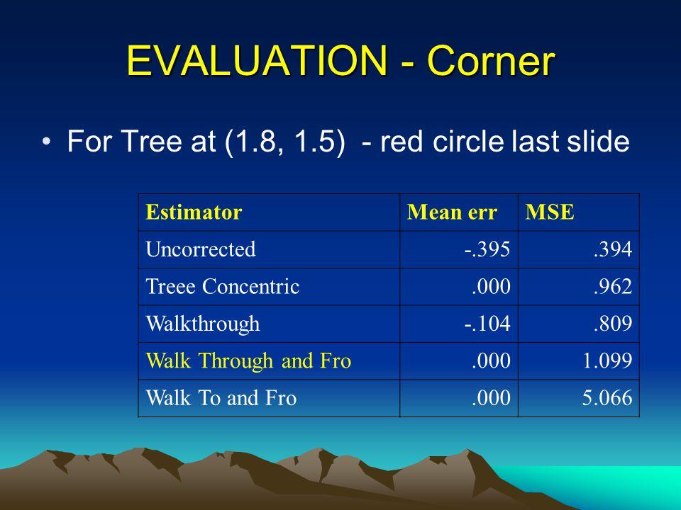 EVALUATION - Corner For Tree at (1.8, 1.5) - red circle last slide EstimatorMean errMSE Uncorrected-.395.394 Treee Concentric.000.962 Walkthrough-.104