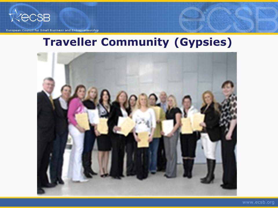 Traveller Community (Gypsies)