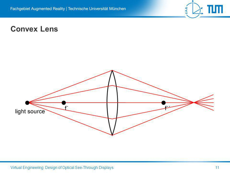 Convex Lens Virtual Engineering: Design of Optical See-Through Displays11