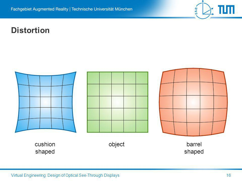 Distortion Virtual Engineering: Design of Optical See-Through Displays16 cushion shaped barrel shaped object