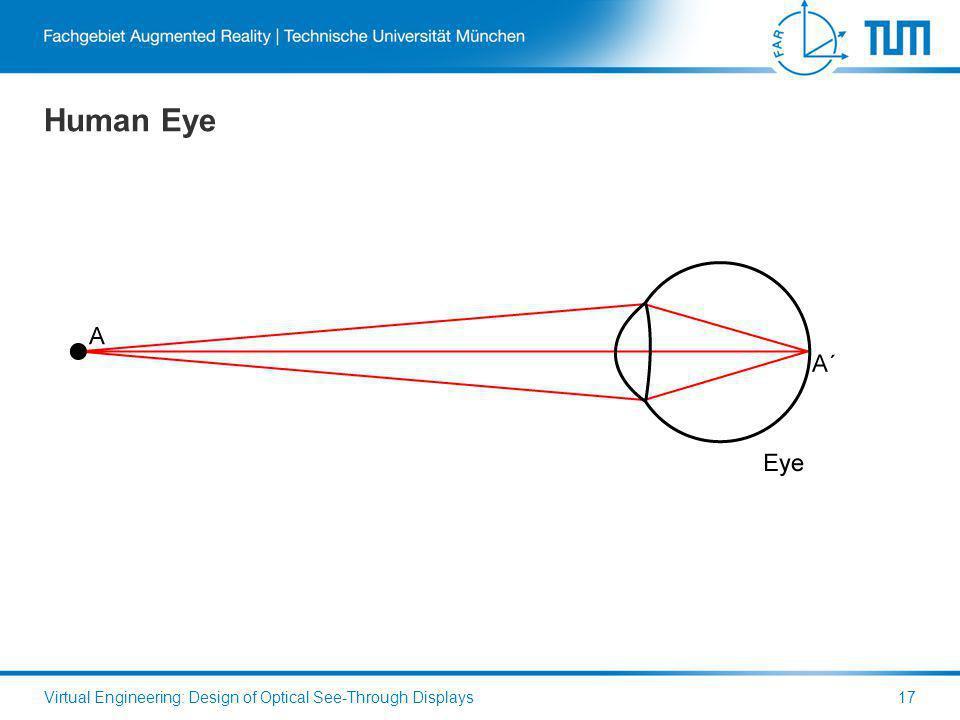Human Eye Virtual Engineering: Design of Optical See-Through Displays17