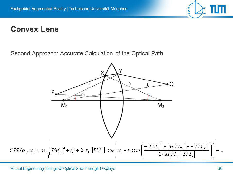 Convex Lens Second Approach: Accurate Calculation of the Optical Path Virtual Engineering: Design of Optical See-Through Displays30