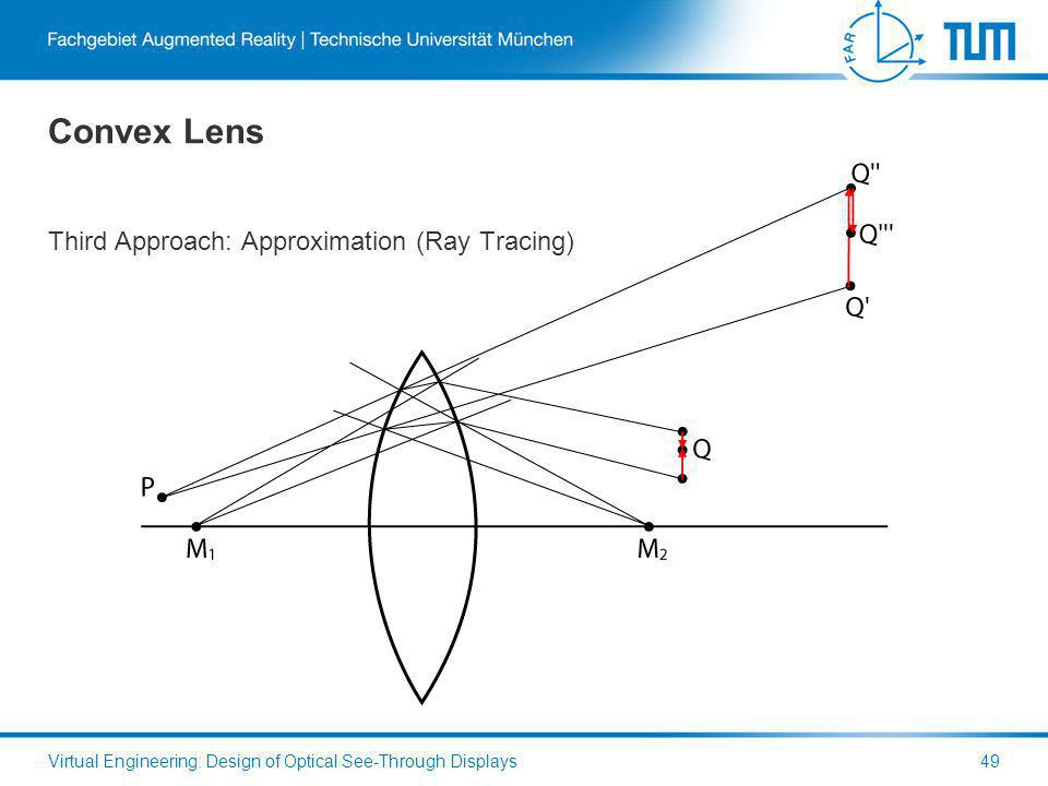Convex Lens Third Approach: Approximation (Ray Tracing) Virtual Engineering: Design of Optical See-Through Displays49