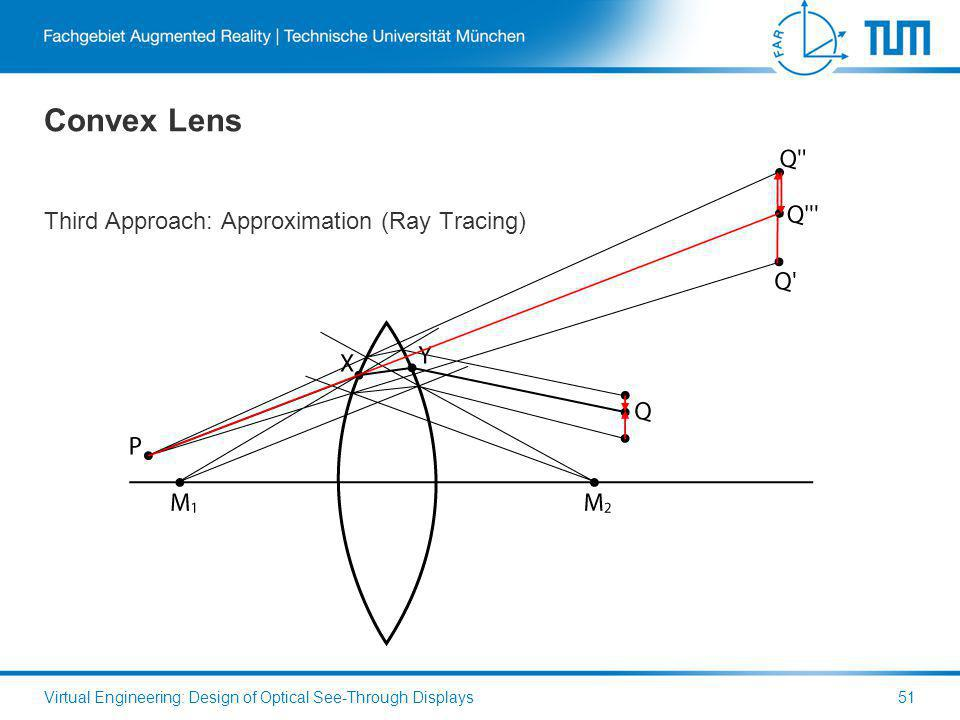 Convex Lens Third Approach: Approximation (Ray Tracing) Virtual Engineering: Design of Optical See-Through Displays51