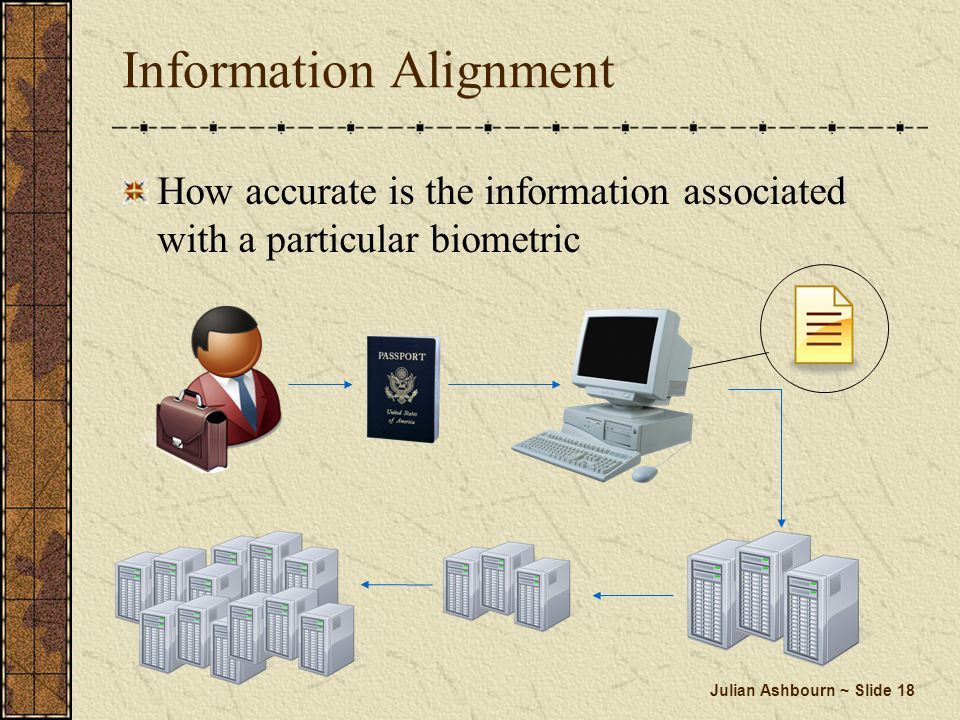 Julian Ashbourn ~ Slide 18 Information Alignment How accurate is the information associated with a particular biometric