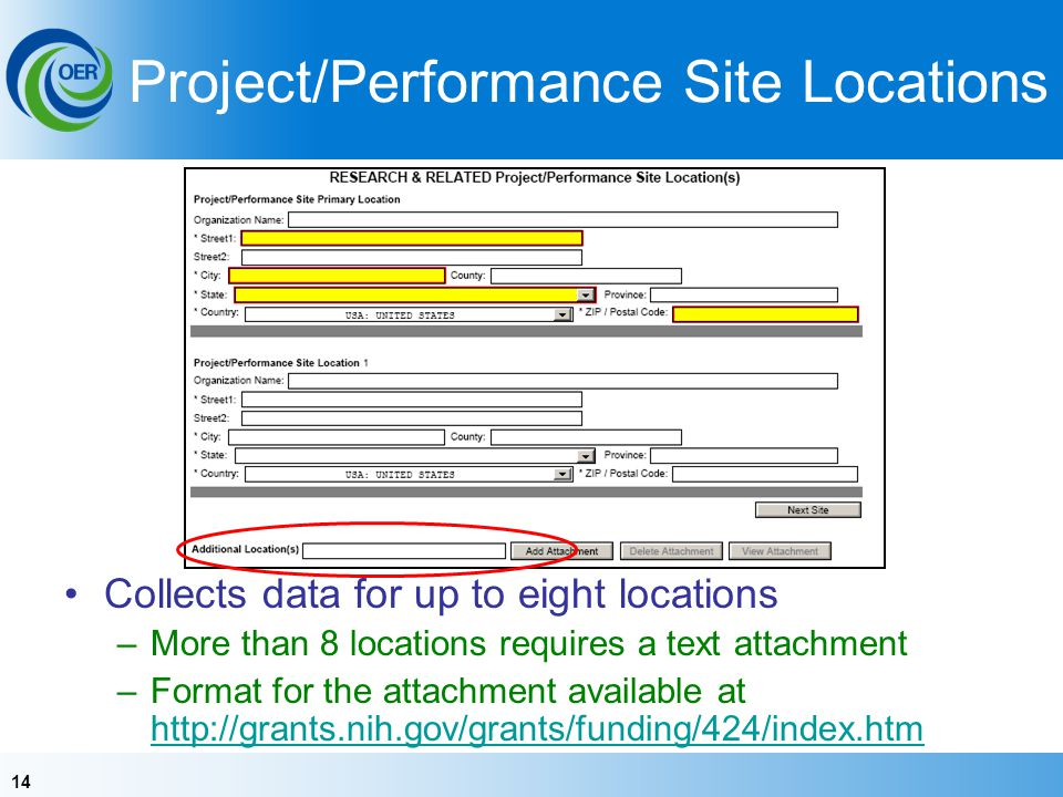 14 Project/Performance Site Locations Collects data for up to eight locations –More than 8 locations requires a text attachment –Format for the attachment available at http://grants.nih.gov/grants/funding/424/index.htm http://grants.nih.gov/grants/funding/424/index.htm