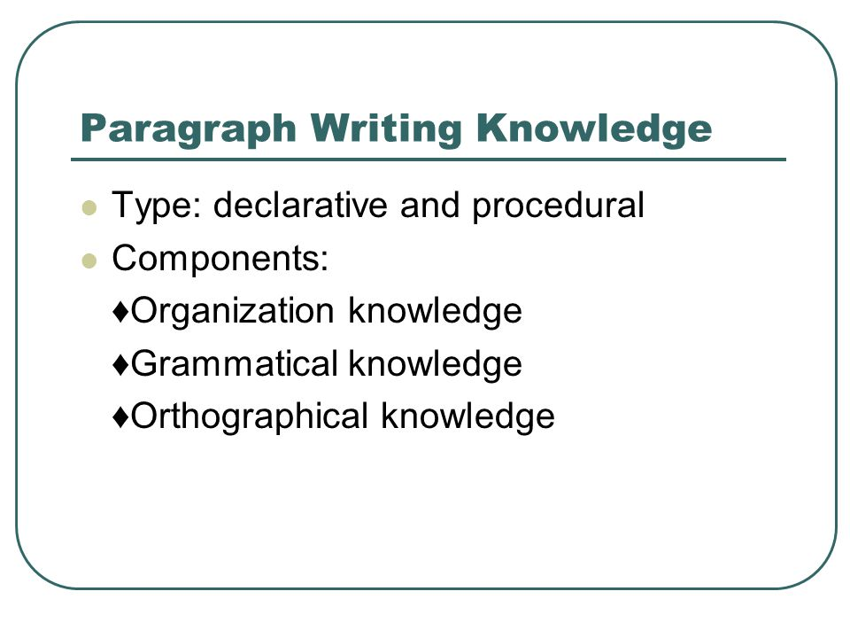 Paragraph Writing Knowledge Type: declarative and procedural Components: Organization knowledge Grammatical knowledge Orthographical knowledge