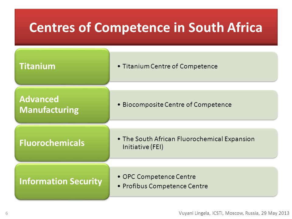Vuyani Lingela, ICSTI, Moscow, Russia, 29 May 2013 Centres of Competence in South Africa Titanium Centre of Competence Titanium Biocomposite Centre of Competence Advanced Manufacturing The South African Fluorochemical Expansion Initiative (FEI) Fluorochemicals OPC Competence Centre Profibus Competence Centre Information Security 6