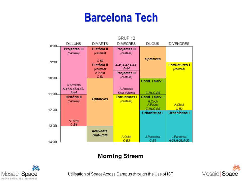 Utilisation of Space Across Campus through the Use of ICT Barcelona Tech Morning Stream