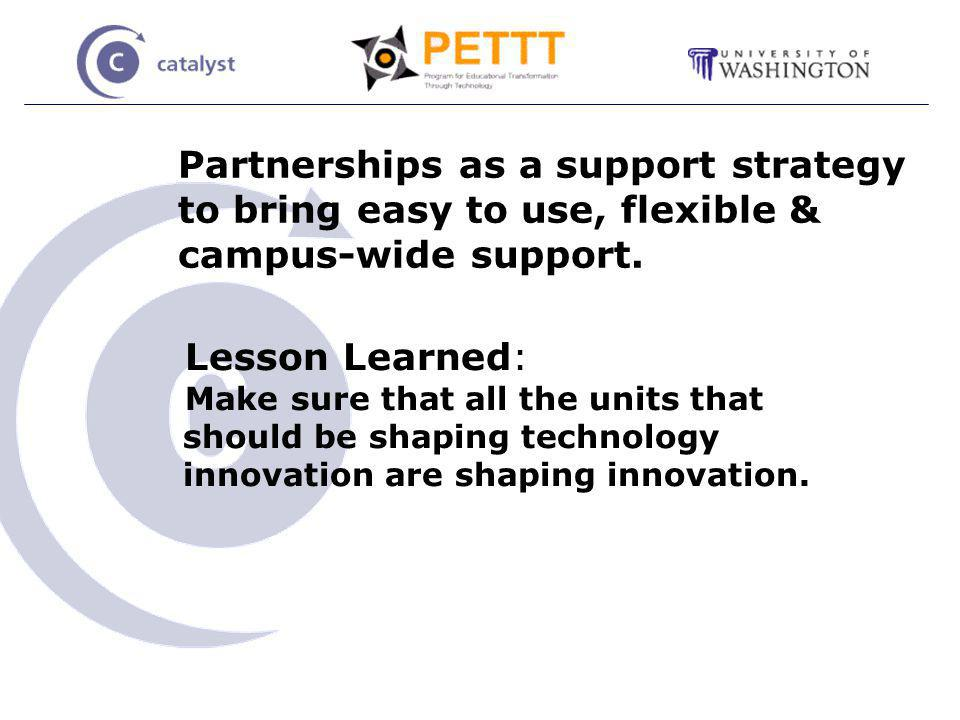 Partnerships as a support strategy to bring easy to use, flexible & campus-wide support.