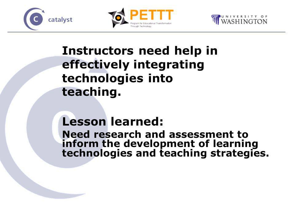 Lesson learned: Need research and assessment to inform the development of learning technologies and teaching strategies.
