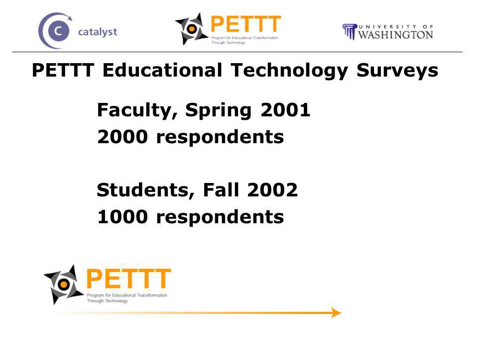 PETTT Educational Technology Surveys Faculty, Spring 2001 2000 respondents Students, Fall 2002 1000 respondents