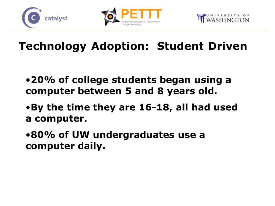 20% of college students began using a computer between 5 and 8 years old.