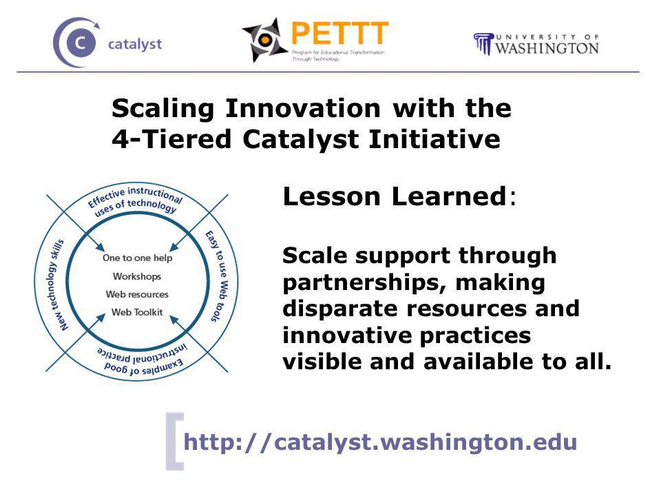 Scaling Innovation with the 4-Tiered Catalyst Initiative Lesson Learned: Scale support through partnerships, making disparate resources and innovative practices visible and available to all.