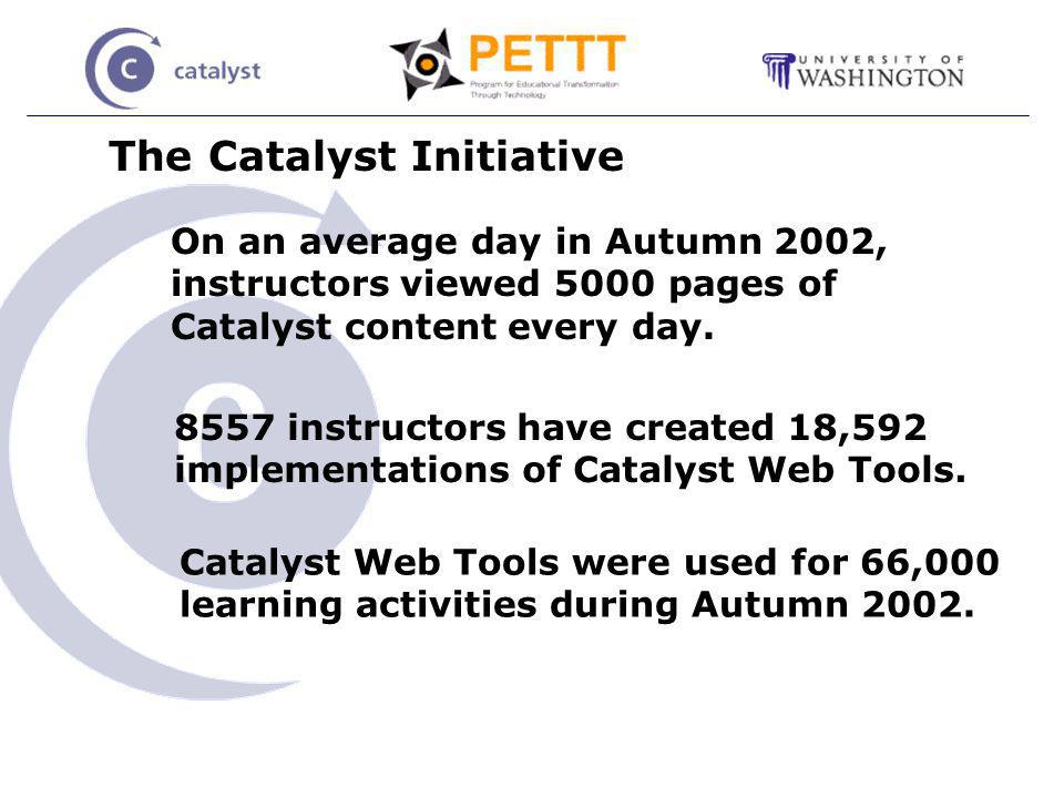 On an average day in Autumn 2002, instructors viewed 5000 pages of Catalyst content every day.