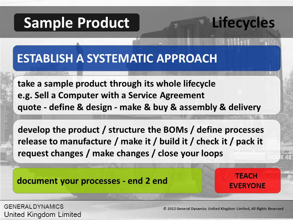 GENERAL DYNAMICS United Kingdom Limited © 2012 General Dynamics United Kingdom Limited, All Rights Reserved Lifecycles ESTABLISH A SYSTEMATIC APPROACH