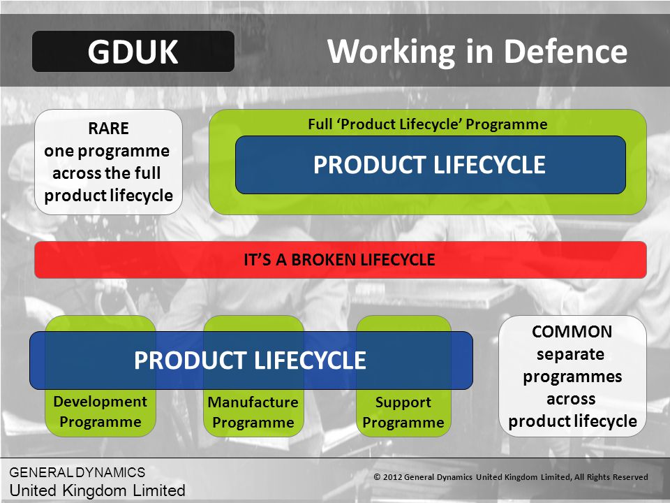 GENERAL DYNAMICS United Kingdom Limited © 2012 General Dynamics United Kingdom Limited, All Rights Reserved Working in Defence COMMON separate program