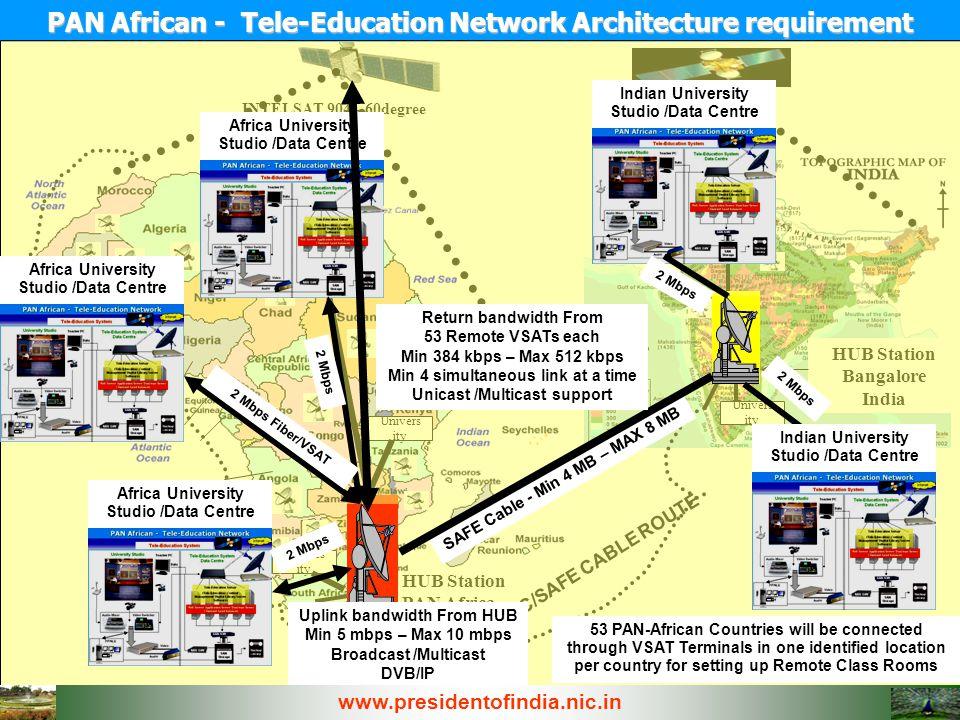 VSAT Hub at Selected PAN-African CountryVSAT Hub at Selected PAN-African Country Three African UniversitiesThree African Universities connected to HUB