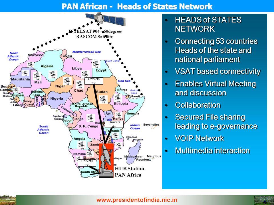 HUB Station PAN Africa INTELSAT 904 – 60degree/ RASCOM Satellite PAN African - Heads of States Network Univers ity HEADS of STATES NETWORK HEADS of ST