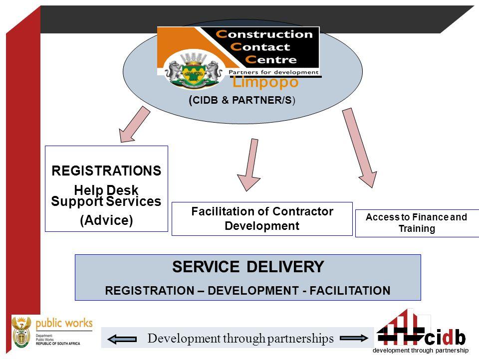 development through partnership ( CIDB & PARTNER/S) SERVICE DELIVERY REGISTRATION – DEVELOPMENT - FACILITATION REGISTRATIONS Help Desk Support Service
