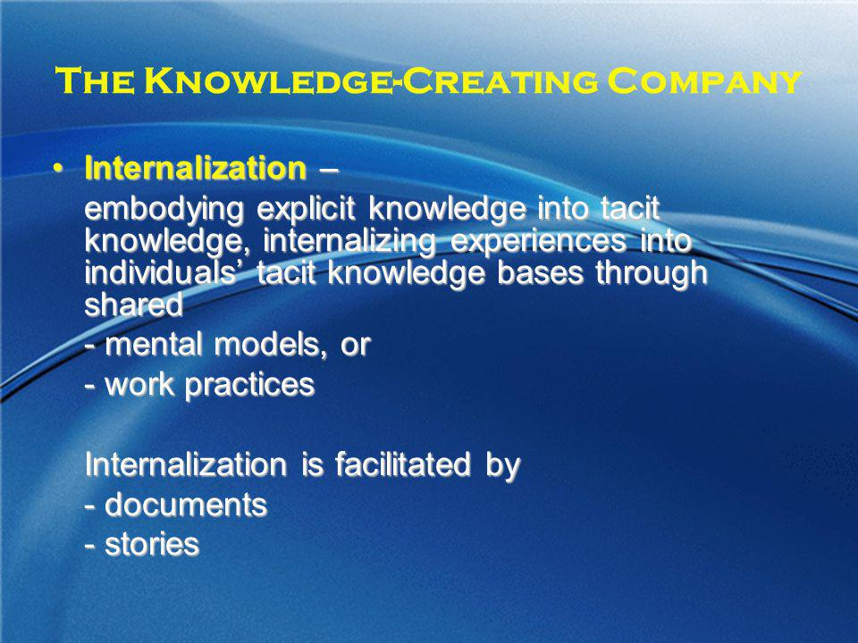 The Knowledge-Creating Company Internalization –Internalization – embodying explicit knowledge into tacit knowledge, internalizing experiences into in