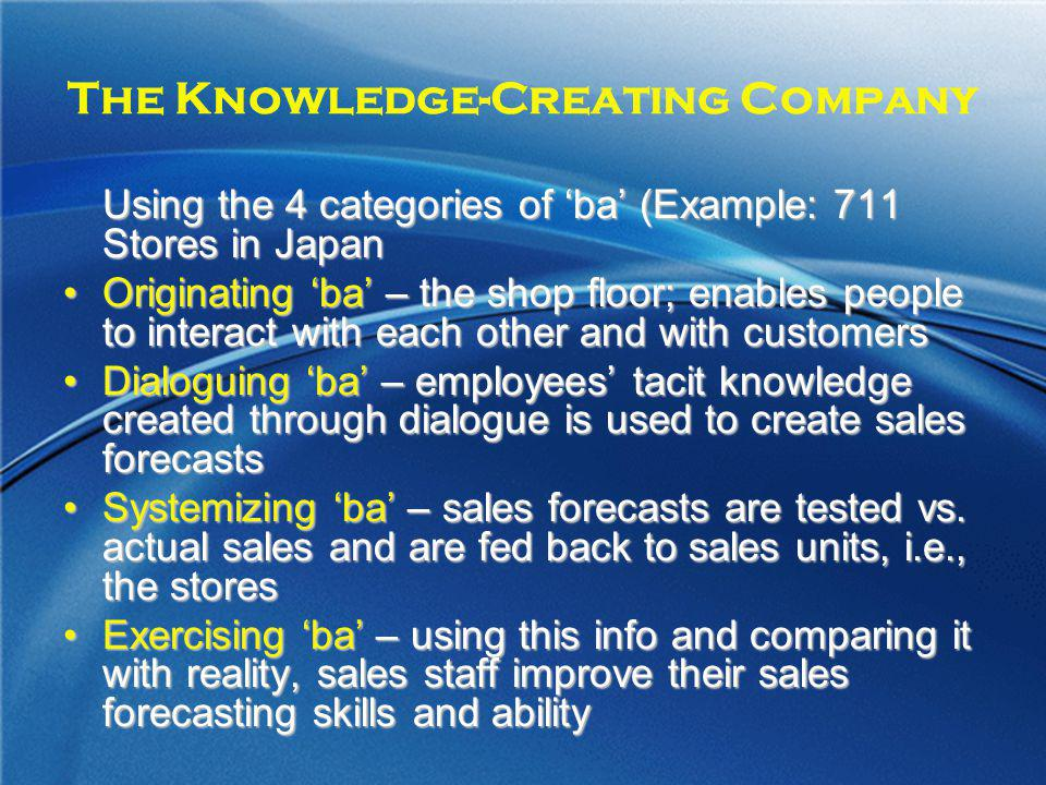 The Knowledge-Creating Company Using the 4 categories of ba (Example: 711 Stores in Japan Originating ba – the shop floor; enables people to interact