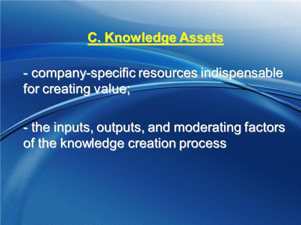 C. Knowledge Assets C. Knowledge Assets - company-specific resources indispensable for creating value; - the inputs, outputs, and moderating factors o