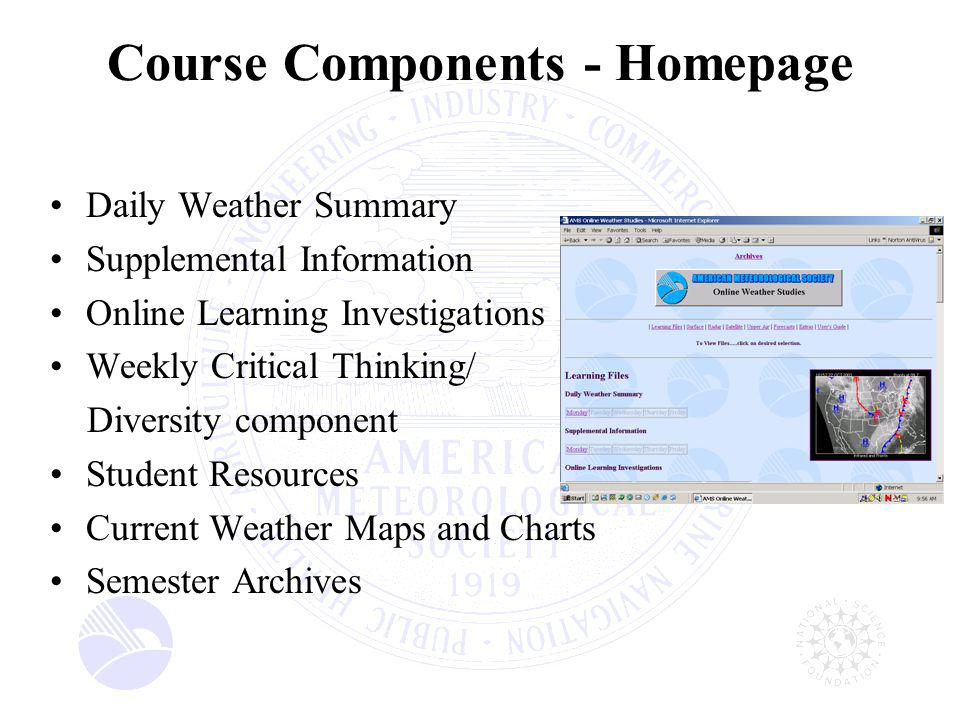 Daily Weather Summary Supplemental Information Online Learning Investigations Weekly Critical Thinking/ Diversity component Student Resources Current Weather Maps and Charts Semester Archives Course Components - Homepage